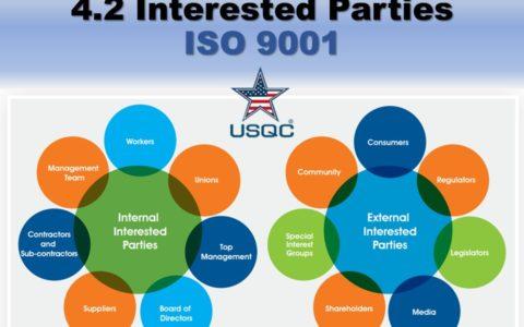 USQC-ISO9001