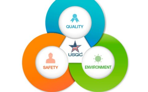 USQC-SAFETY-QUALITY