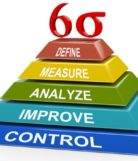 Lean Six Sigma for Injection Molders